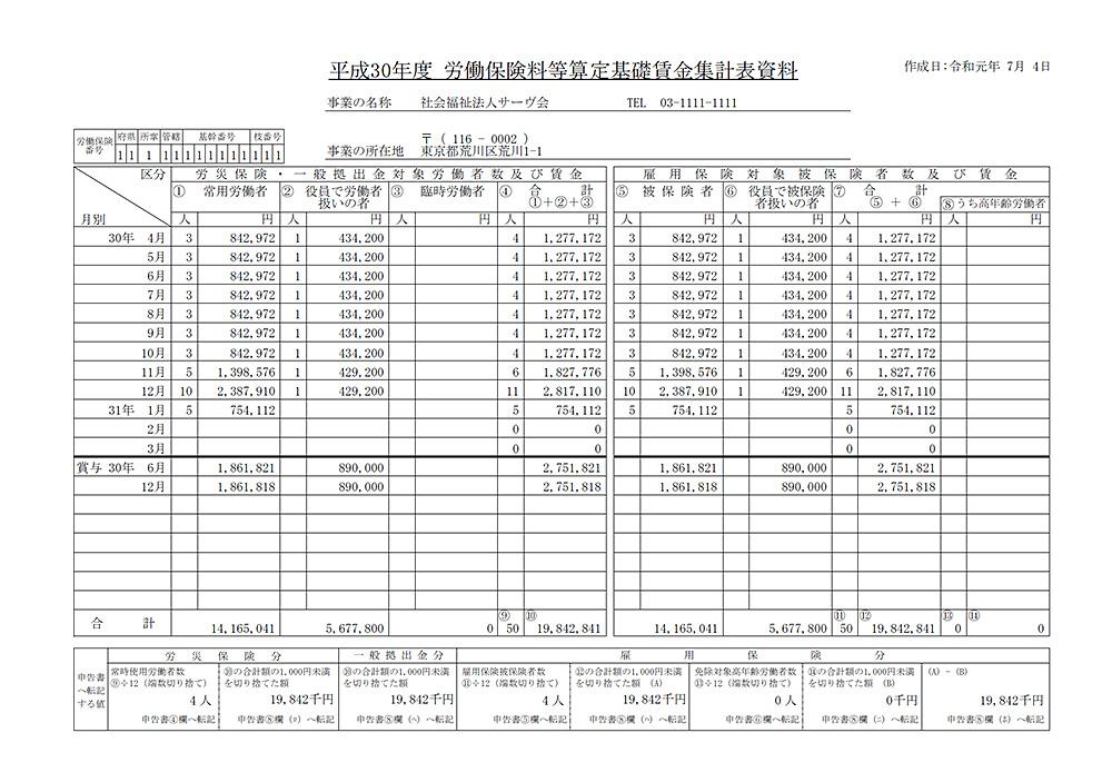 労働保険料等算定基礎賃金集計表