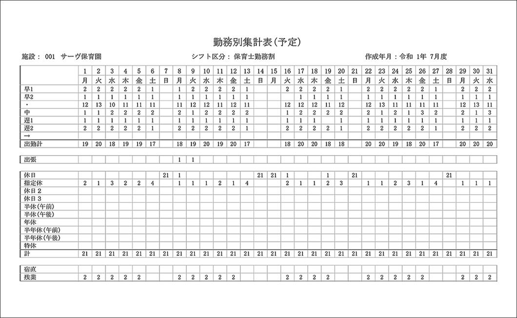 勤務別集計表